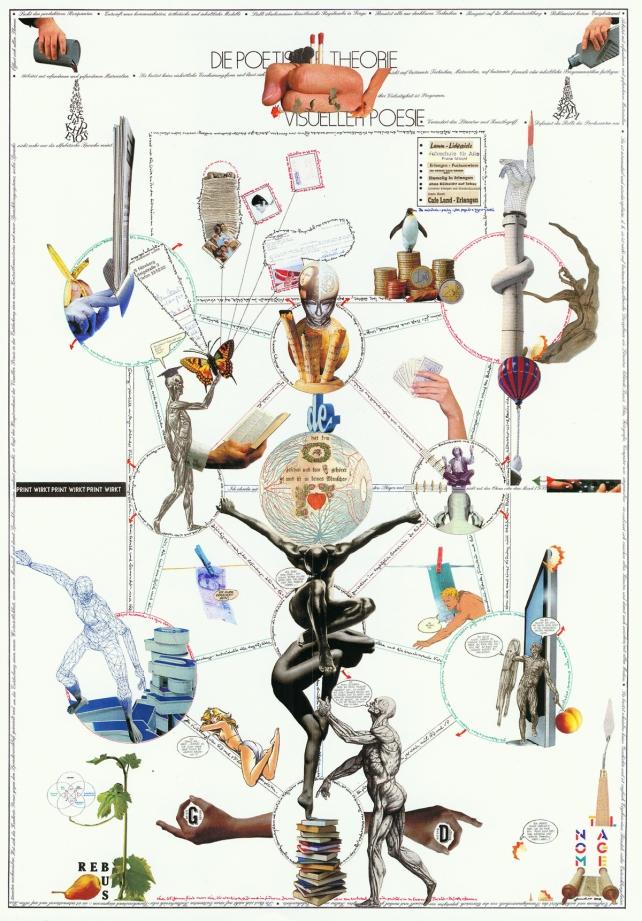 Klaus Peter Dencker - Theorie Visueller Poesie