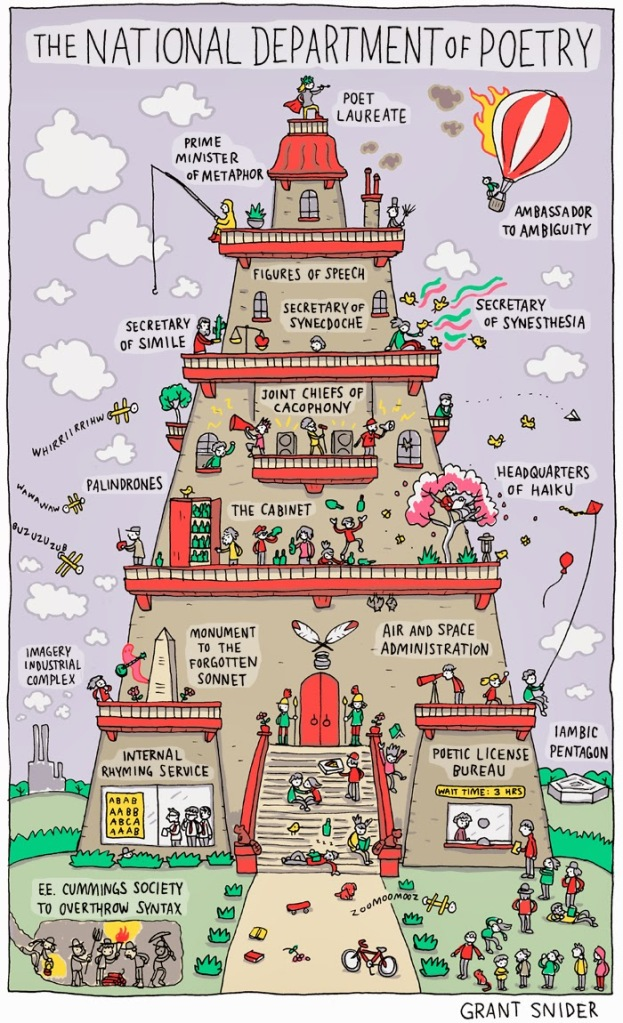 The National Department of Poetry by Grant Snider